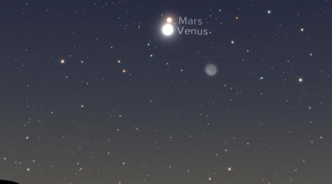 Konjunkcija Venere, Marsa i Mjeseca